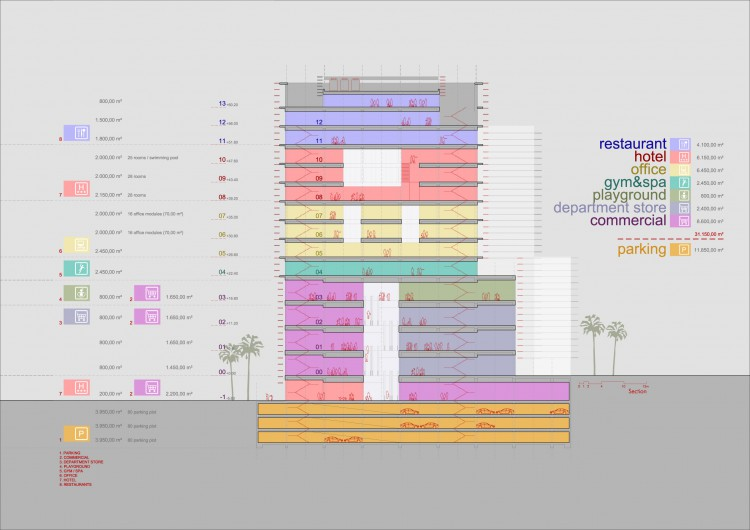 THE MALL Donaire Arquitectos